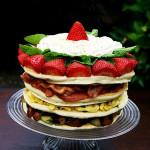 """Breakfast """"pancake"""" – Dessert for breakfast?"""