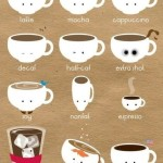 What kind of coffee are you? (Wordless Wednesday)