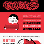Only 46 slices of pizza a year? (Wordless Wednesday)
