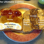 The 9 way ultimate PBJ (PBJHMN) sandwich