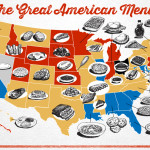 The Great American Menu – What food is your state proud of?